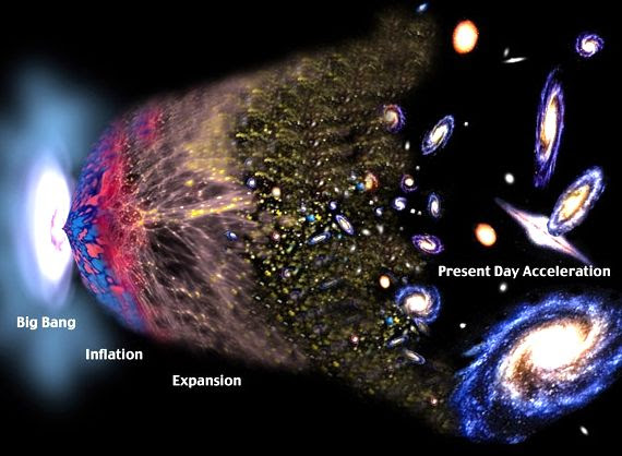 Big Pang and Inflation