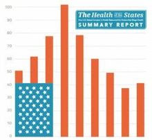 Health of the States Report Cover