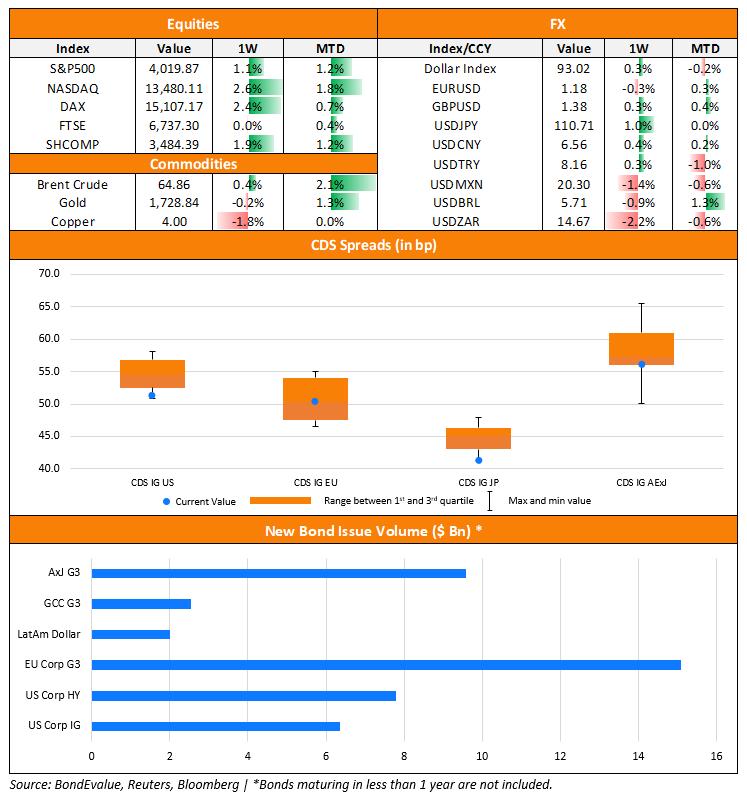 BEV Weekly Bottom Half 5 Apr (1)