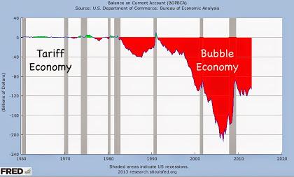 bubble-economy-TPP
