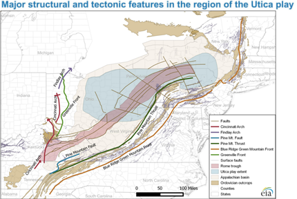 map of major geologic and tectonic features in the region of the Utica play, as explained in the article text