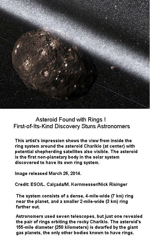 Asteroid Chariklo Rings