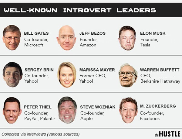 well-known introverted leaders