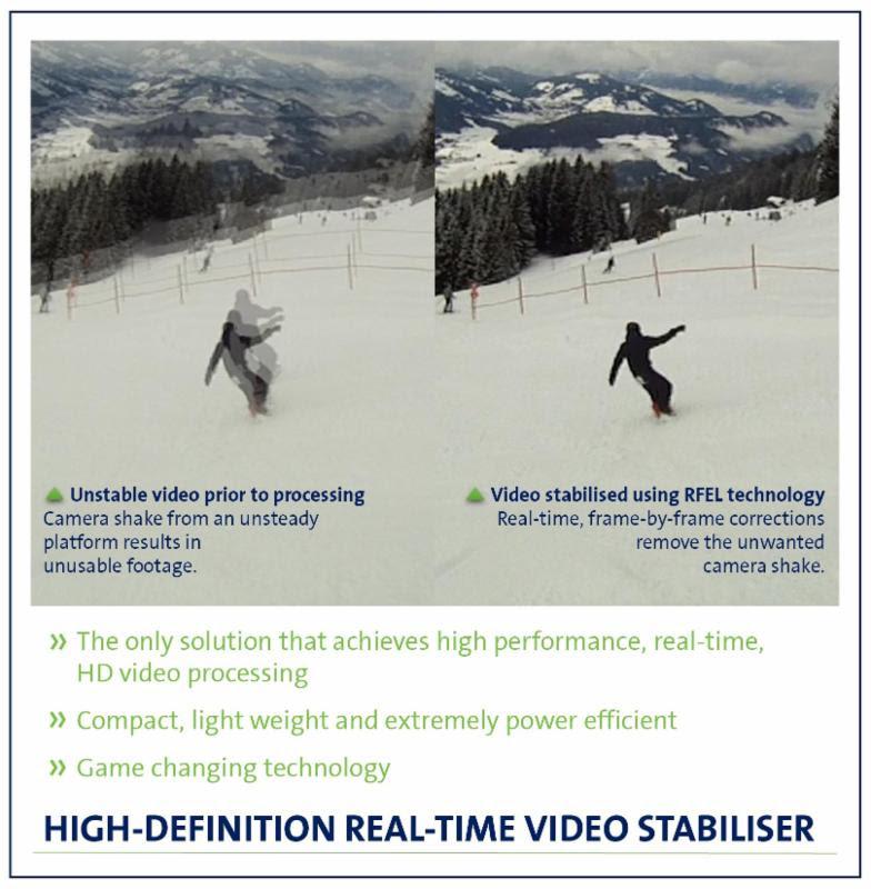 RFEL HALO image stabilisation technology