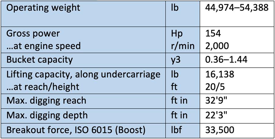 Volvo EC200E Key Specifications