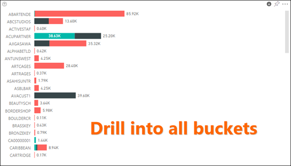 Drill into all buckets