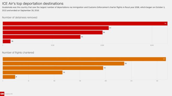 Chuyến bay không ai muốn lên tại Mỹ: Các hành khách chỉ nhận được tấm vé một chiều - Ảnh 4.