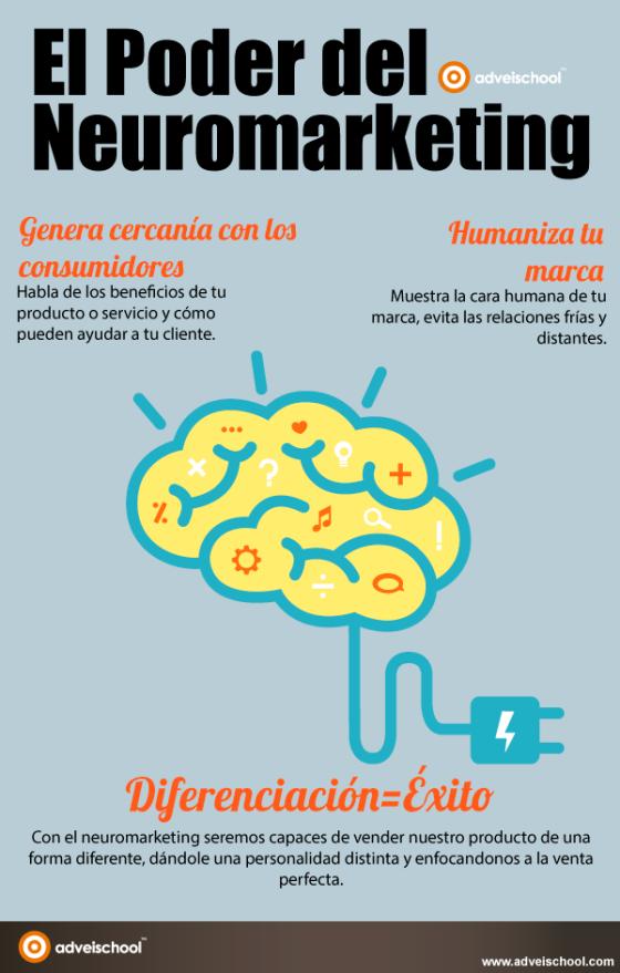 El poder del Neuromarketing