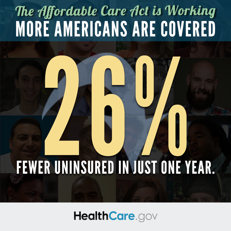 The Affordable Care Act is Working: More Americans are Covered