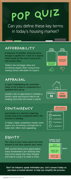 Pop Quiz: Can You DefineThese Key Terms in Today's Housing Market? [INFOGRAPHIC]   MyKCM