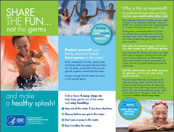 Image of healty swimming brochure