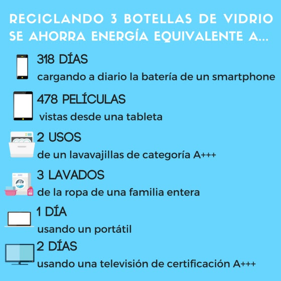 Mitos reciclados