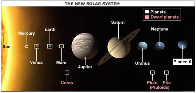 New Planet System 2016