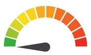 correct moderate gauge