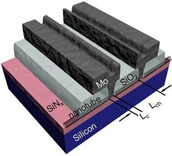 IBM viabiliza transistores de nanotubos de carbono