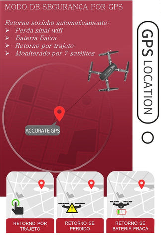 Drone s167 gps