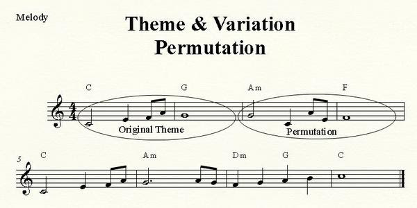 Theme & Variation Exact Sequence