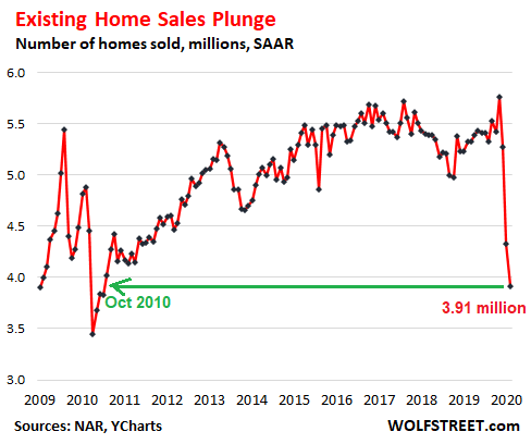 Housing Prices vs Inflation 1