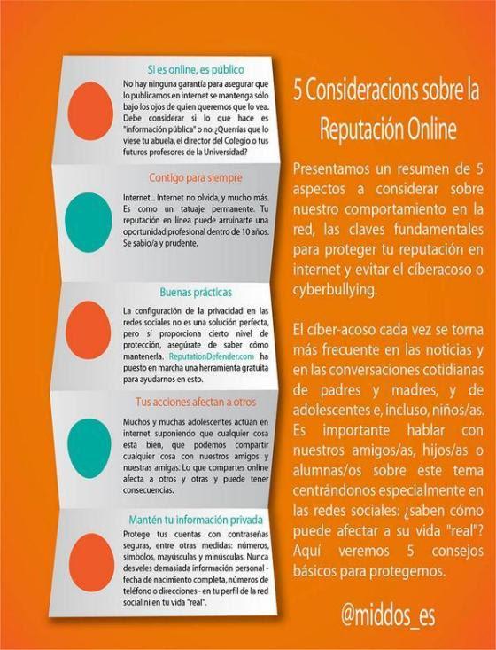 5 consideraciones sobe la reputación online- Mundogamusino Blog