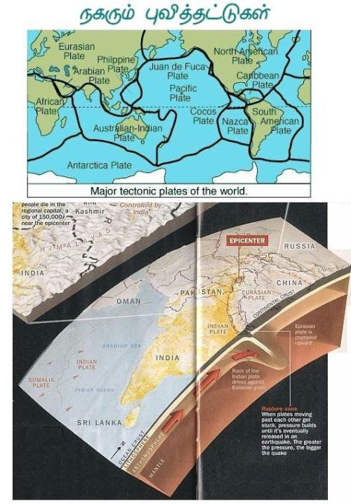 fig-4-the-himalayan-fault-line