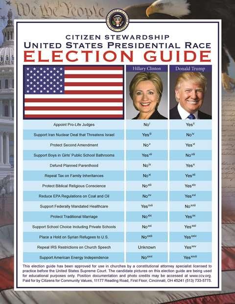 presidential voter guide 2016 - ohio - web  sm.jpg