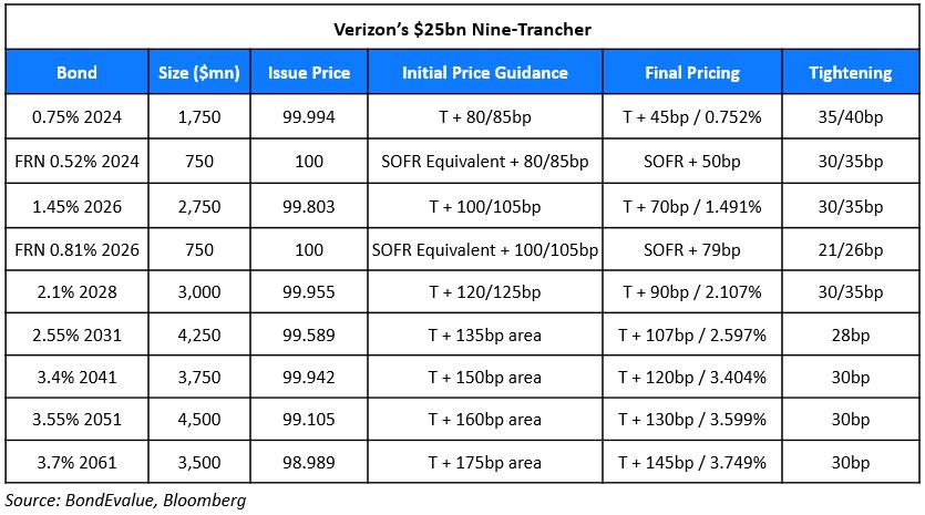 Verizon (1)