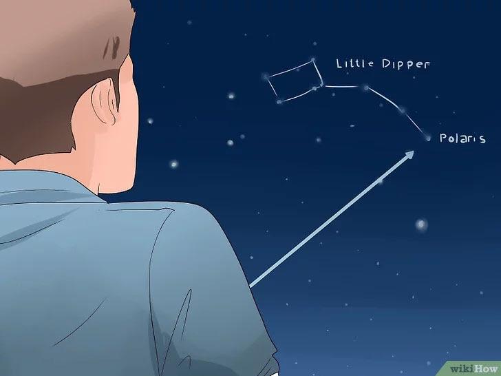 Phương pháp định hướng bằng chòm sao Bắc cực