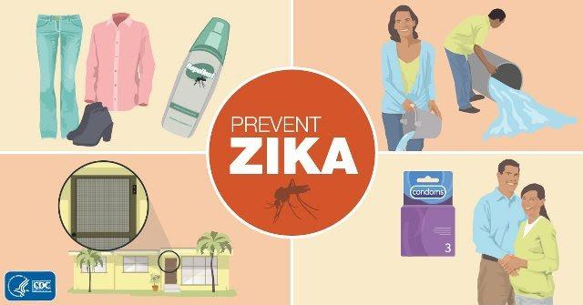 Prevent Zika. CDC.