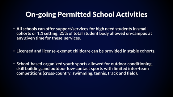 On-going Permitted School Activities