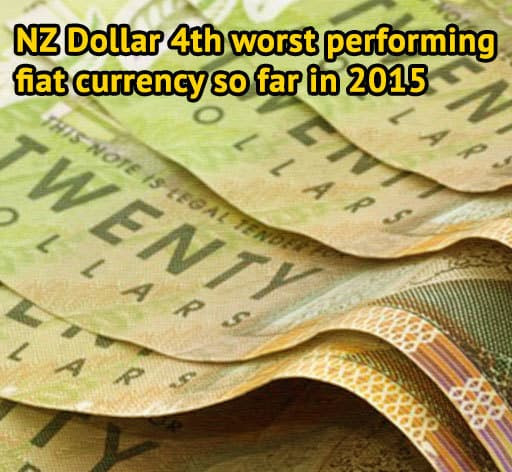 4th worst performing currency