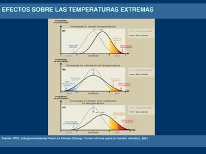 Efectos sobre las temperaturas extremas