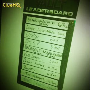 vault leaderboard