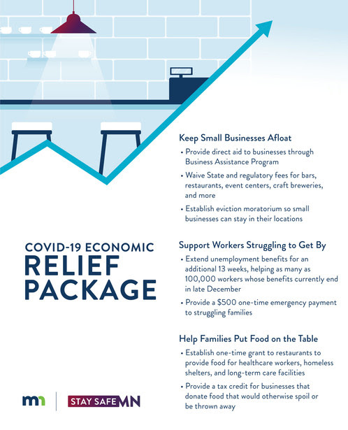 Economic Relief Package