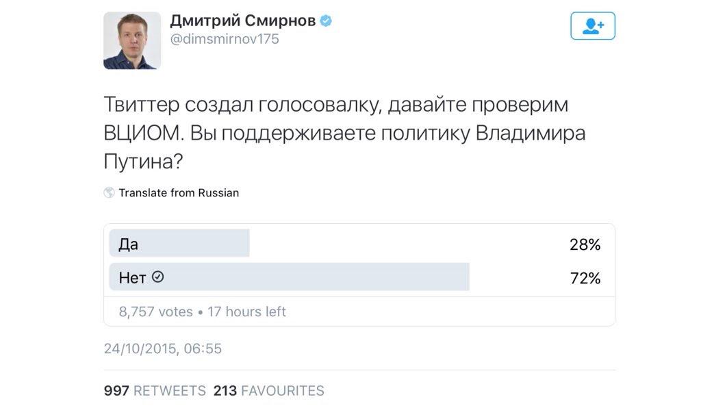 Суд признал действительными бюллетени для местных выборов в Лисичанске, - Тука - Цензор.НЕТ 7434