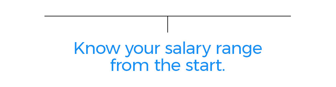 Know your salary range from the start.