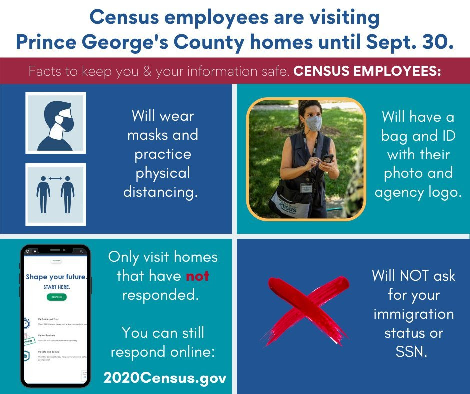 Census Enumerators