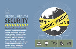 Infographic of the week: Global Health Security