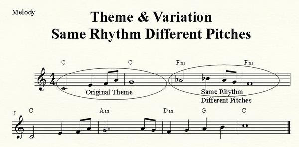 Theme & Variation Retrograde Inversion with Same Rhythm