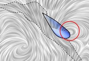 図2 後縁渦