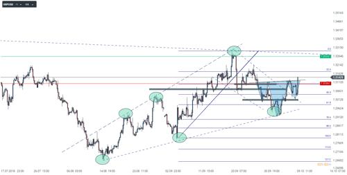 chart (50)-2