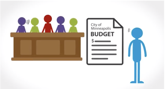 Share your input on the 2019 Minneapolis city budget