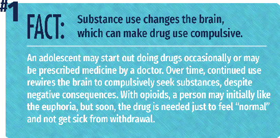 An adolescent may start out doing drugs occasionally or may be prescribed medicine by a doctor. Over time, continued use rewires the brain to compulsively seek substances, despite negative consequences. With opioids, a person may initially like the euphoria, but soon, the drug is needed just to feel normal and not get sick from withdrawal.
