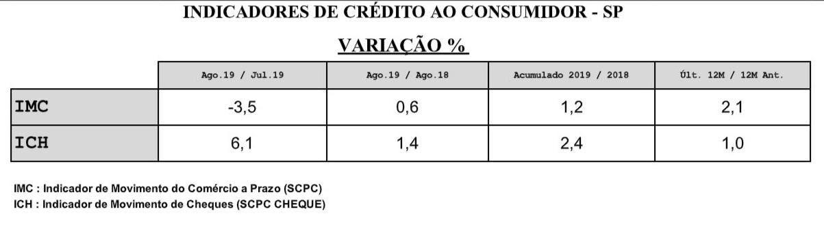 tabela_balanco_02.09_.jpeg