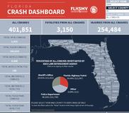 Florida Crash Dashboard