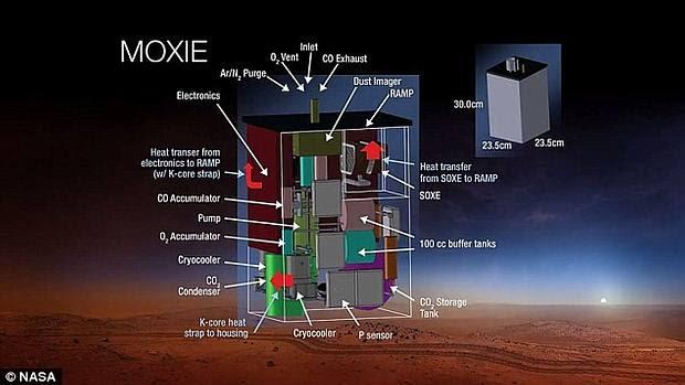 mars oxygen2 - Terraformacion de marte la ciencia a alcanzado a la ficcion