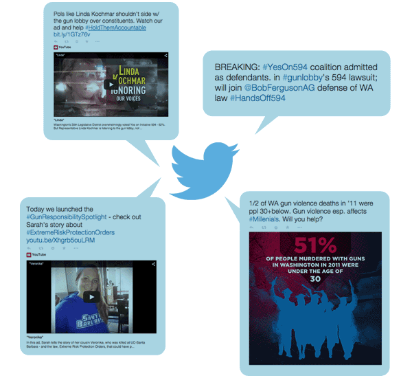 Some of our recent tweets
