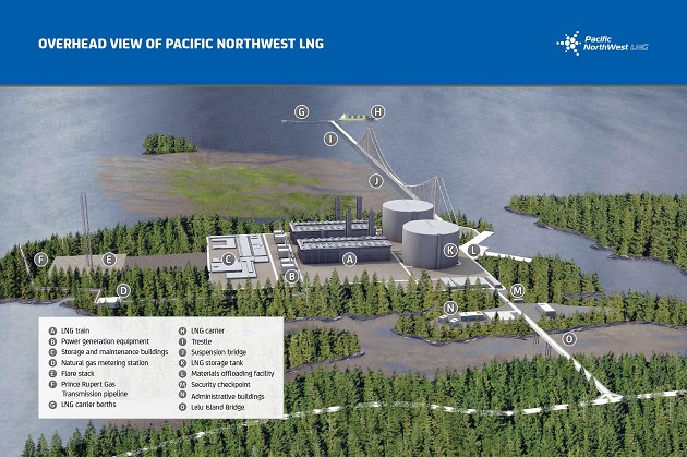 Image from Pacific Northwest LNG.