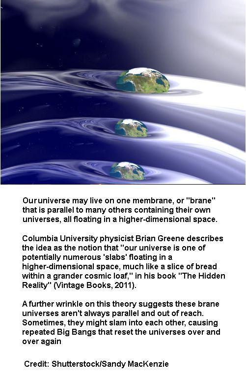 Membrane Universe
