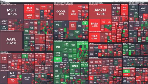US Stock Updates Today: Russell 2000, Dow and S&P 500, Ethereum, Earnings