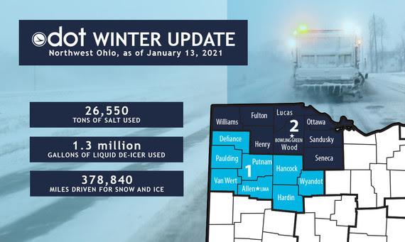 Northwest overall update Jan.132021